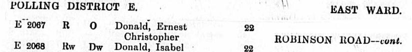 ernest isabel electoral 1936