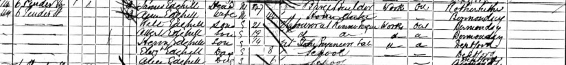 1901 census james edghill