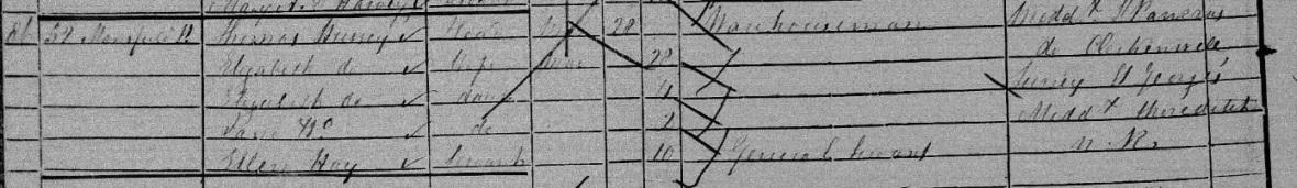 Hussey 1851 census