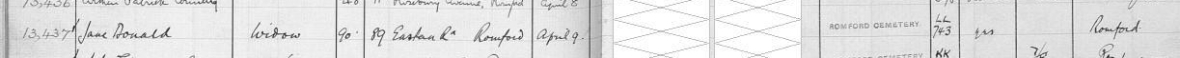 Jane Hussey Donald 1937 burial record