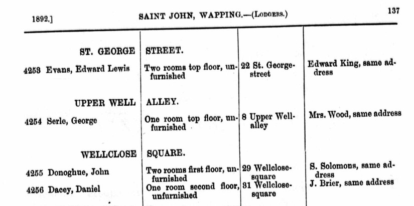 John residence 1892